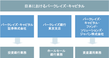 barclays_capital_japan_sm.jpg